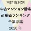 36地域別【中古マンション相場 ㎡単価ランキング&マップ】千葉県編 2020年