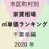 46地域別【家賃相場 ㎡単価ランキング&マップ】千葉県編 2020年