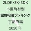 25地域別【2LDK 家賃相場ランキング&マップ】京都府編 2020年のアイキャッチ画像
