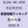 35地域別【3LDK 家賃相場ランキング&マップ】愛知県編 2020年のアイキャッチ画像