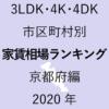22地域別【3LDK 家賃相場ランキング&マップ】京都府編 2020年のアイキャッチ画像