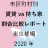 市区町村別【賃貸vs持ち家 割合比較レポート】東京都編 2020年のアイキャッチ画像