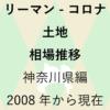 最新【土地 相場推移】神奈川県編 リーマンショックからコロナショック後まで