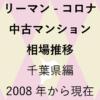 リーマンショックからコロナショック【中古マンション 相場推移】千葉県編 2020年のアイキャッチ画像