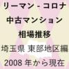 リーマンショックからコロナショック【中古マンション 相場推移】埼玉県 東部地区編 2020年のアイキャッチ画像