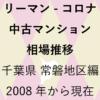 リーマンショックからコロナショック【中古マンション 相場推移】千葉県 常磐地区編 2020年のアイキャッチ画像