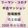 リーマンショックからコロナショック【中古マンション 相場推移】埼玉県編 2020年のアイキャッチ画像