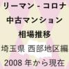 リーマンショックからコロナショック【中古マンション 相場推移】埼玉県 西部地区編 2020年のアイキャッチ画像