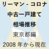 最新【中古一戸建て 相場推移】東京都編 リーマンショックからコロナショック後まで