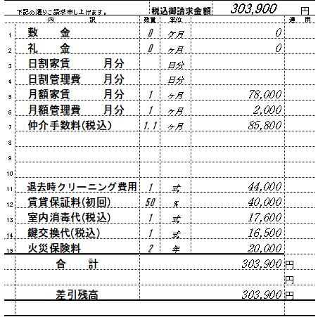 賃貸物件の初期費用の見積書A