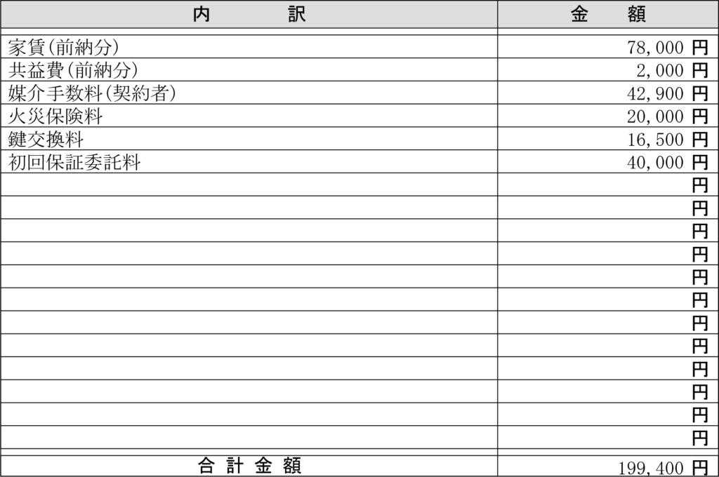 賃貸物件の初期費用の見積書C