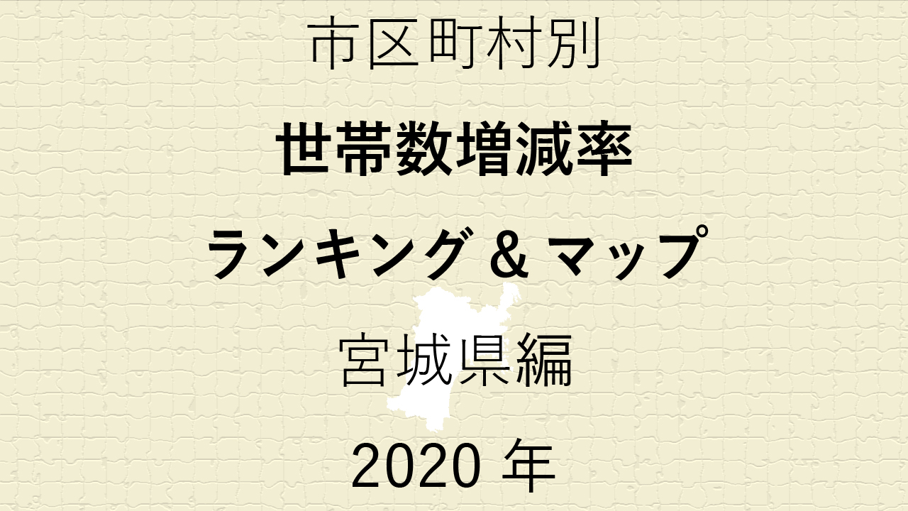 37地域別【世帯数増減率ランキング&マップ】宮城県編 2020年のアイキャッチ画像